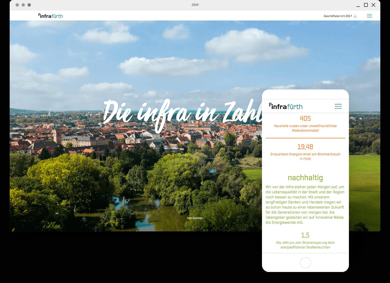 Geschäftsbericht für Desktop und Mobil auf dem Smartphone
