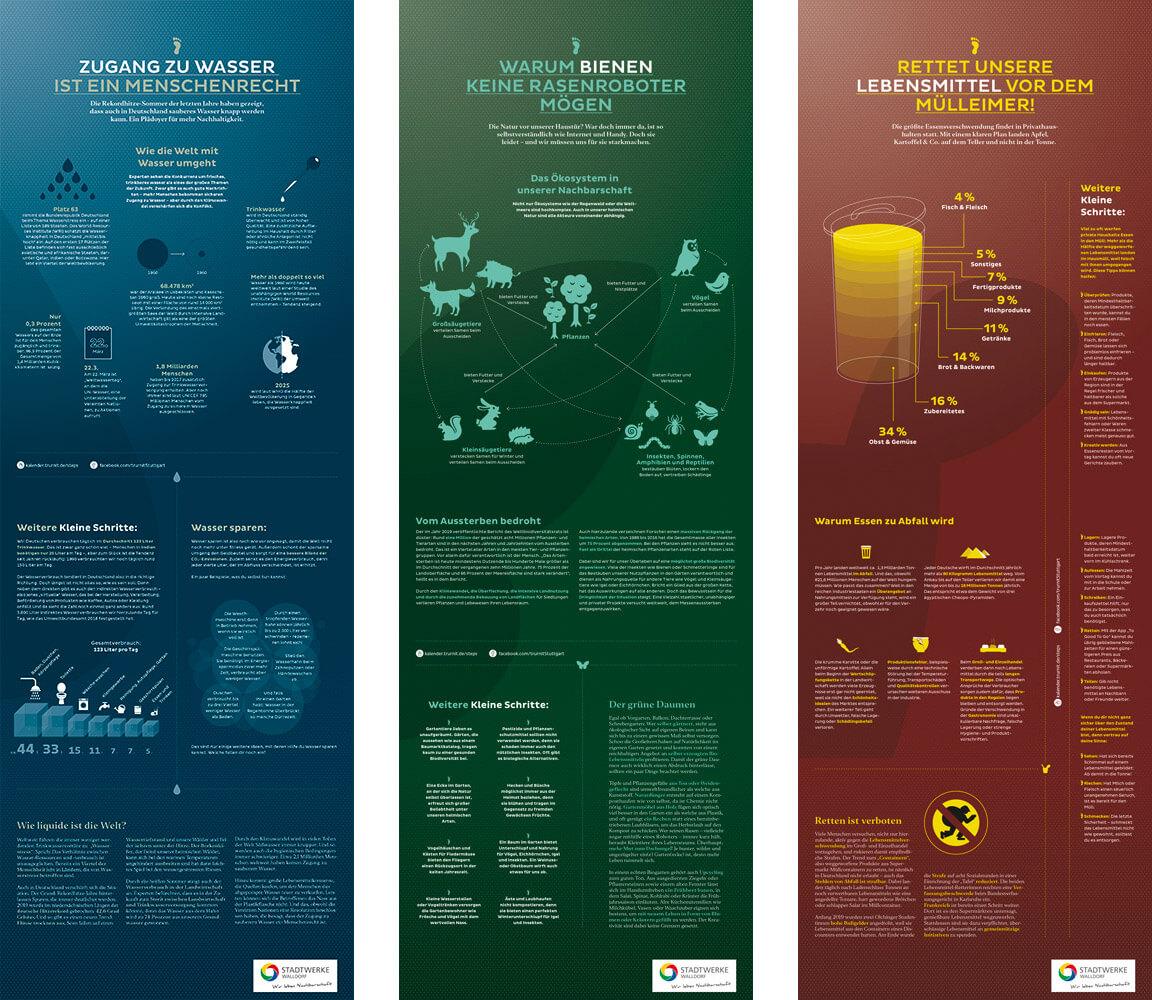 Informationen zur Umwelt auf der Rückseite des Kalenders